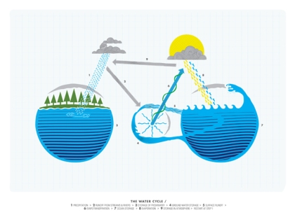WaterCycle_finalprint